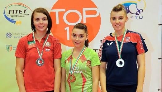 Bernadette Szocs, Europe Youth Top