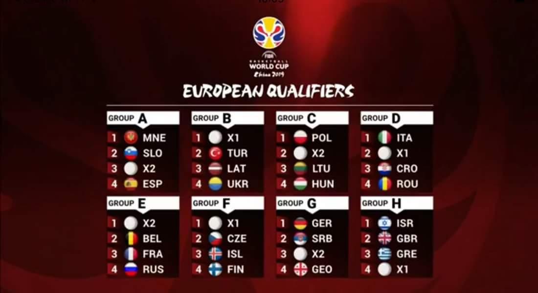 România în Grupa D a preliminariilor pentru FIBAWC România în Grupa D a preliminariilor pentru FIBAWC FB IMG 1494164164646