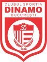 Clasament Volei Feminin CS Dinamo Bucuresti 97x128  Clasament Volei Feminin CS Dinamo Bucuresti 97x128